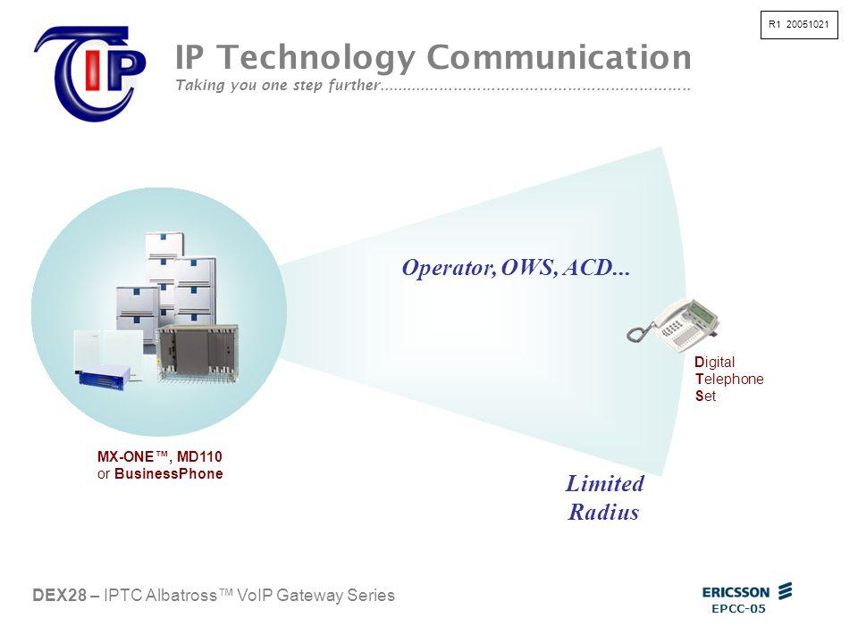 R1 20051021 DEX28 – IPTC Albatross™ VoIP Gateway Series IP Technology Communication EPCC-05 Taking you one step further...............................