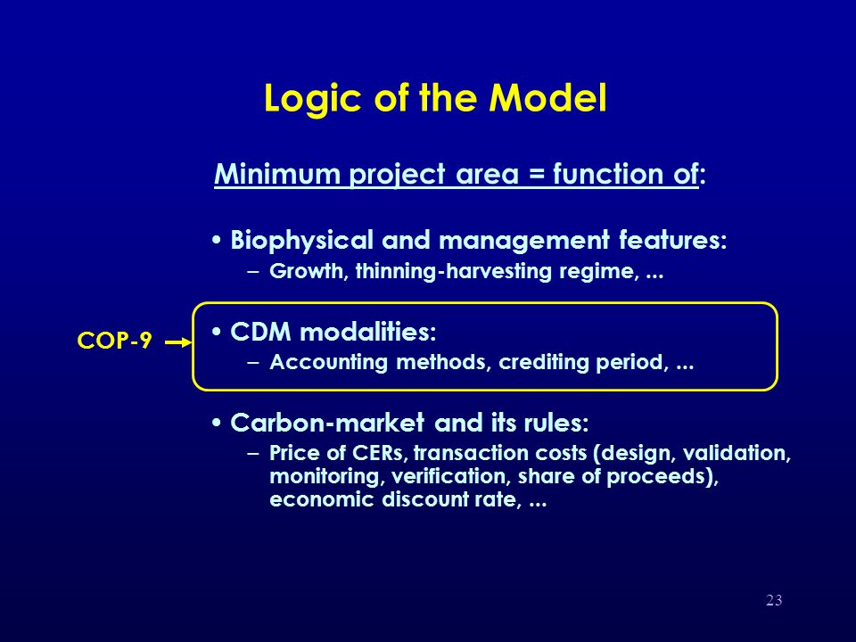 23 Minimum project area = function of: Biophysical and management features: – Growth, thinning-harvesting regime,...