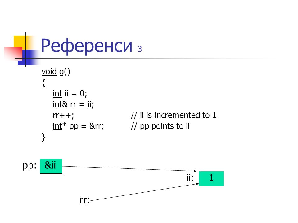 Референси 3 void g() { int ii = 0; int& rr = ii; rr++;// ii is incremented to 1 int* pp = &rr;// pp points to ii } pp:&ii rr: ii:1
