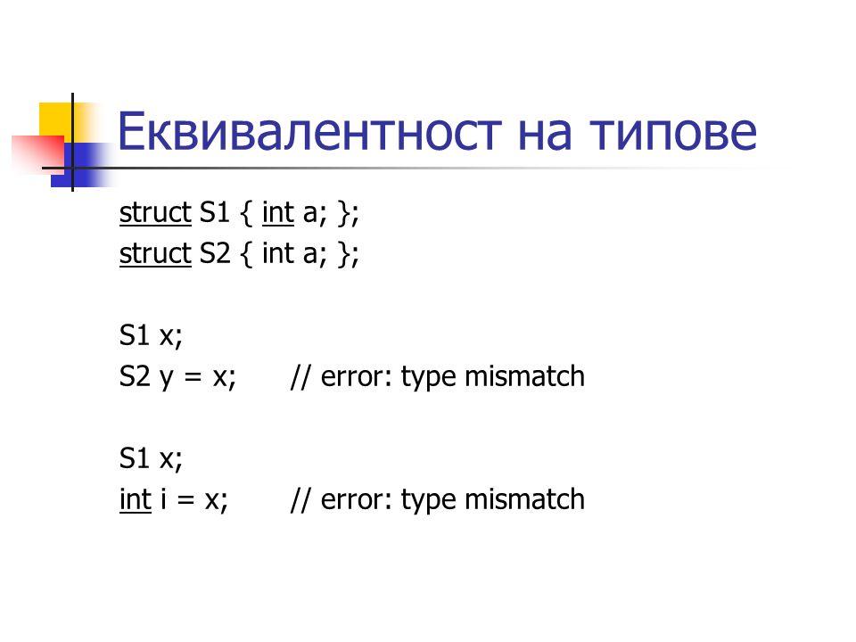 Еквивалентност на типове struct S1 { int a; }; struct S2 { int a; }; S1 x; S2 y = x; // error: type mismatch S1 x; int i = x; // error: type mismatch