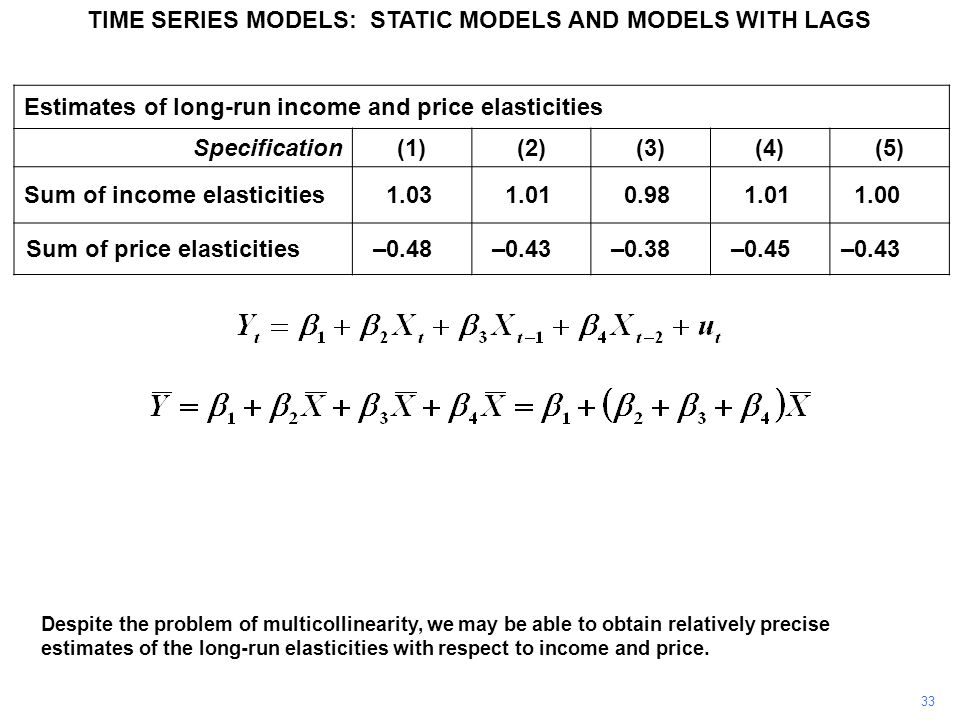 TIME SERIES MODELS: STATIC MODELS AND MODELS WITH LAGS 33 Despite the problem of multicollinearity, we may be able to obtain relatively precise estimates of the long-run elasticities with respect to income and price.
