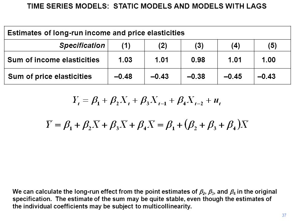 TIME SERIES MODELS: STATIC MODELS AND MODELS WITH LAGS 37 We can calculate the long-run effect from the point estimates of  2,  3, and  4 in the original specification.