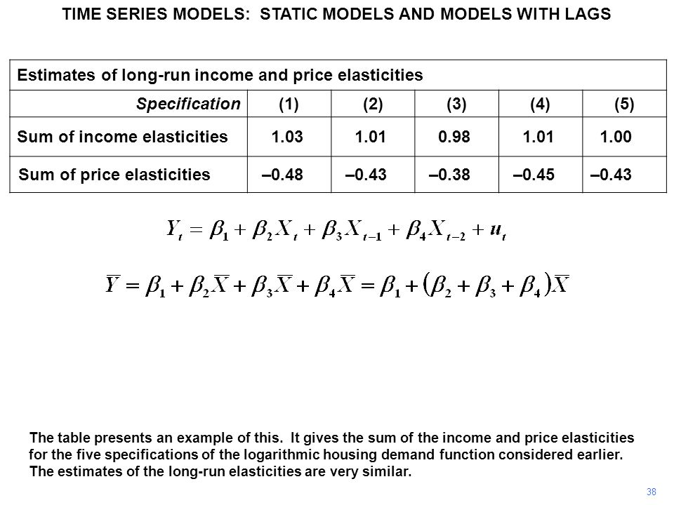 TIME SERIES MODELS: STATIC MODELS AND MODELS WITH LAGS 38 The table presents an example of this.