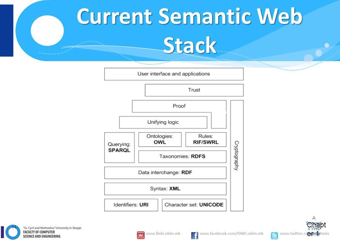 www.finki.ukim.mk www.facebook.com/FINKI.ukim.mk www.twitter.com/FINKIedu Current Semantic Web Stack Chapt er 1 A Semanti c Web Primer 14