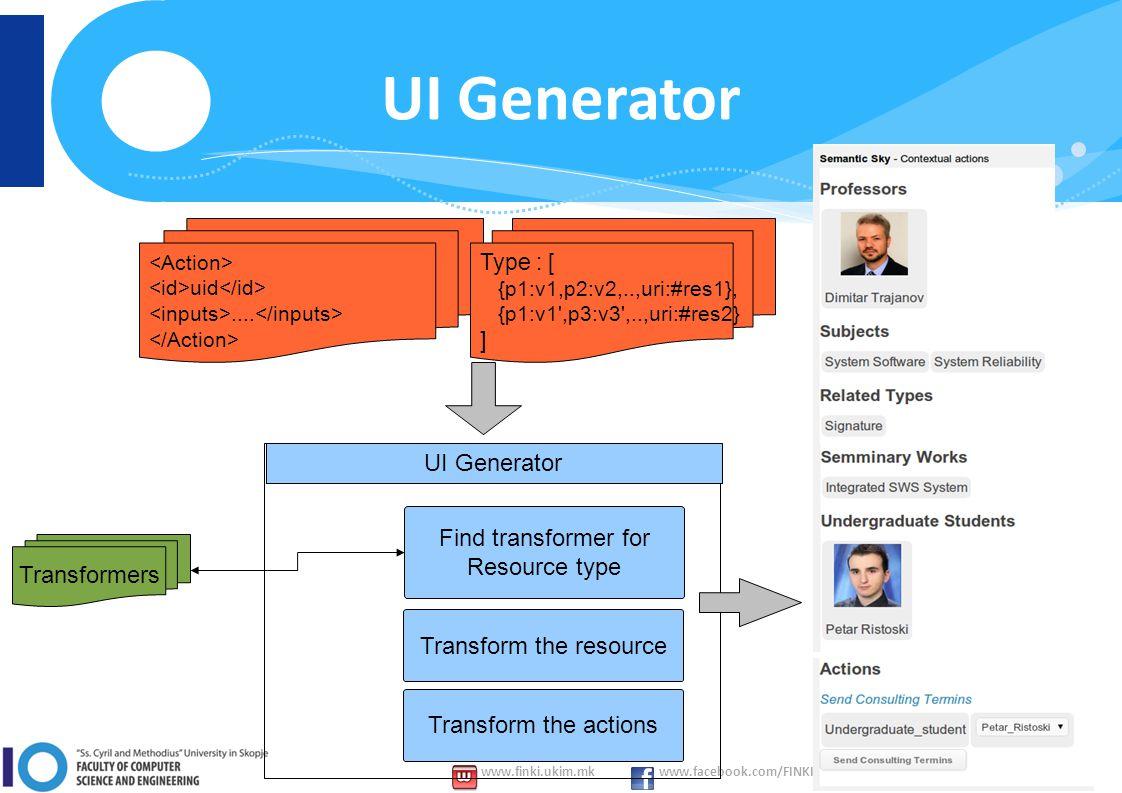 www.finki.ukim.mk www.facebook.com/FINKI.ukim.mk www.twitter.com/FINKIedu Find transformer for Resource type Transformers uid....