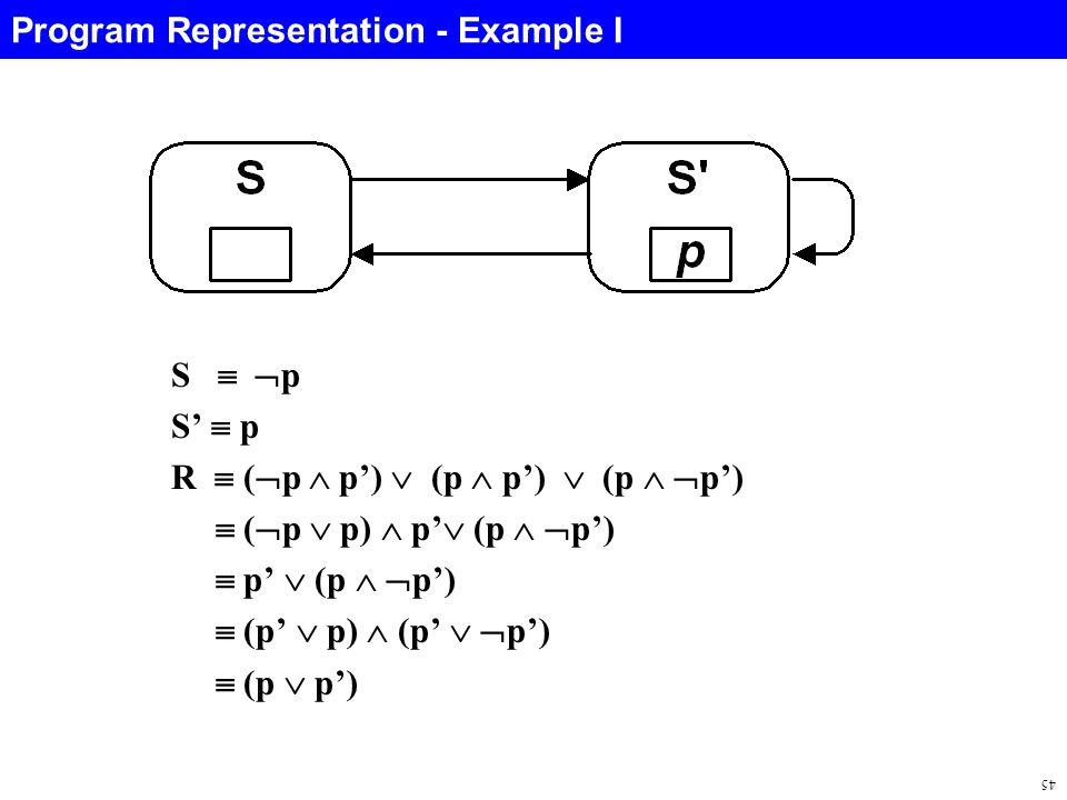 45 Program Representation - Example I S   p S'  p R  (  p  p')  (p  p')  (p   p')  (  p  p)  p'  (p   p')  p'  (p   p')  (p'  p)  (p'   p')  (p  p')