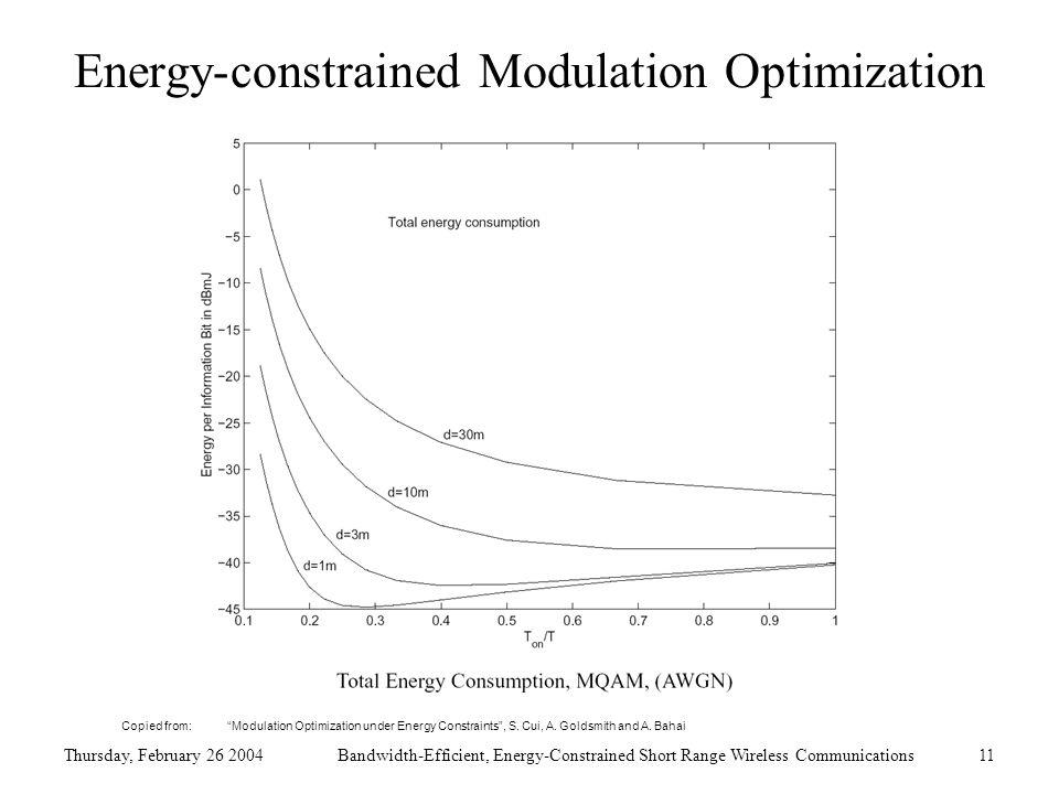 Thursday, February 26 2004Bandwidth-Efficient, Energy-Constrained Short Range Wireless Communications11 Energy-constrained Modulation Optimization Copied from: Modulation Optimization under Energy Constraints , S.
