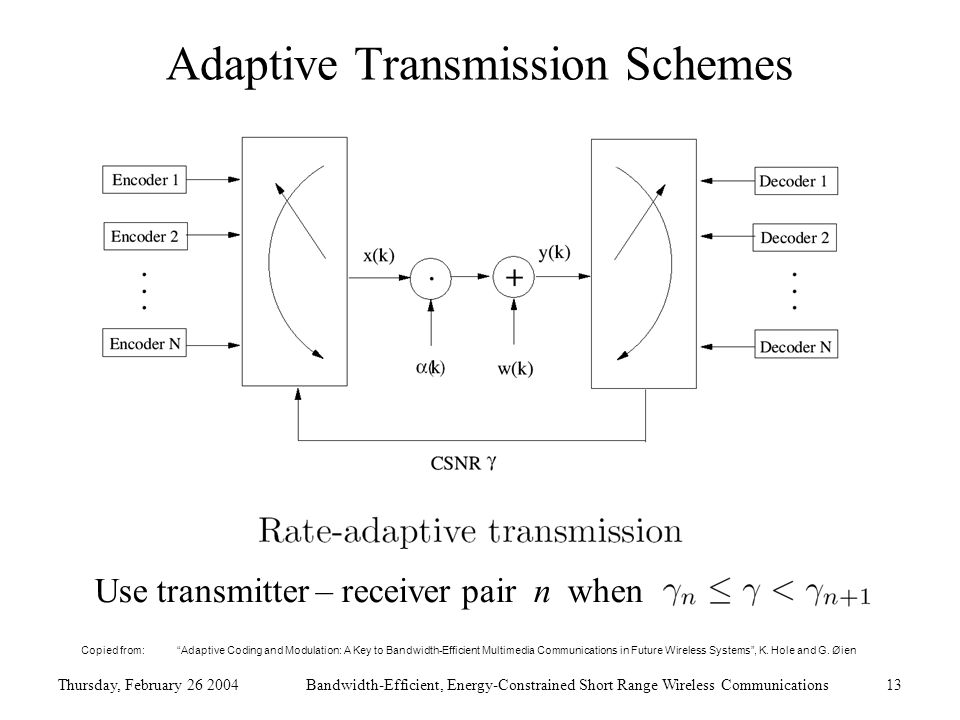 Thursday, February 26 2004Bandwidth-Efficient, Energy-Constrained Short Range Wireless Communications13 Adaptive Transmission Schemes Use transmitter – receiver pair n when Copied from: Adaptive Coding and Modulation: A Key to Bandwidth-Efficient Multimedia Communications in Future Wireless Systems , K.