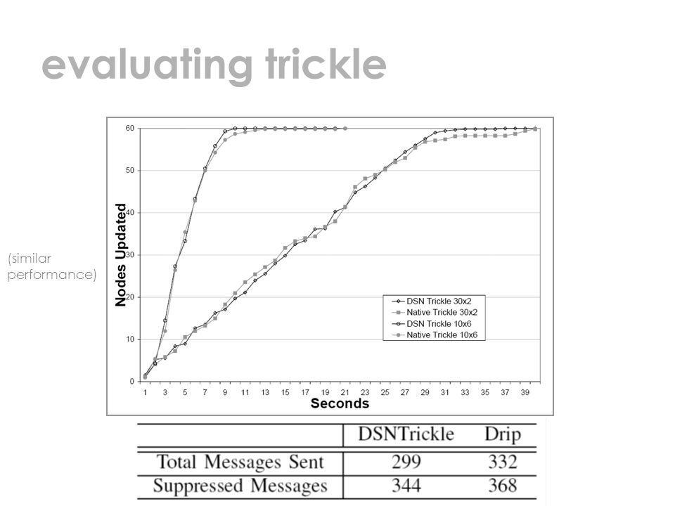 evaluating trickle (similar performance)