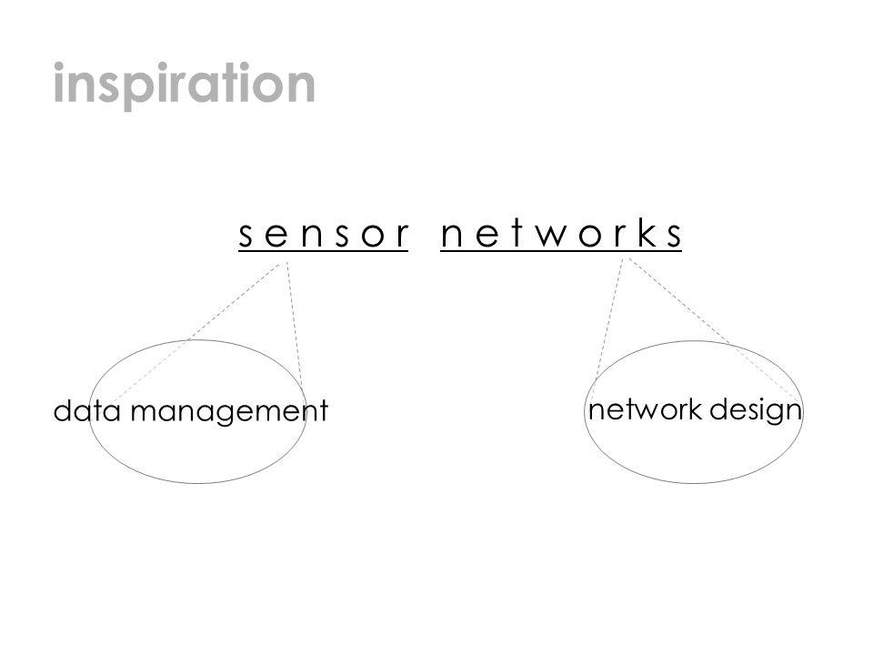 inspiration data management network design s e n s o r n e t w o r k s
