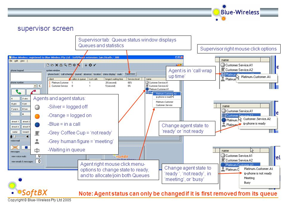 Copyright © Blue-Wireless Pty Ltd 2005 SoftBX Supervisor right mouse click options Change agent state to 'ready ', 'not ready', in 'meeting', or 'busy