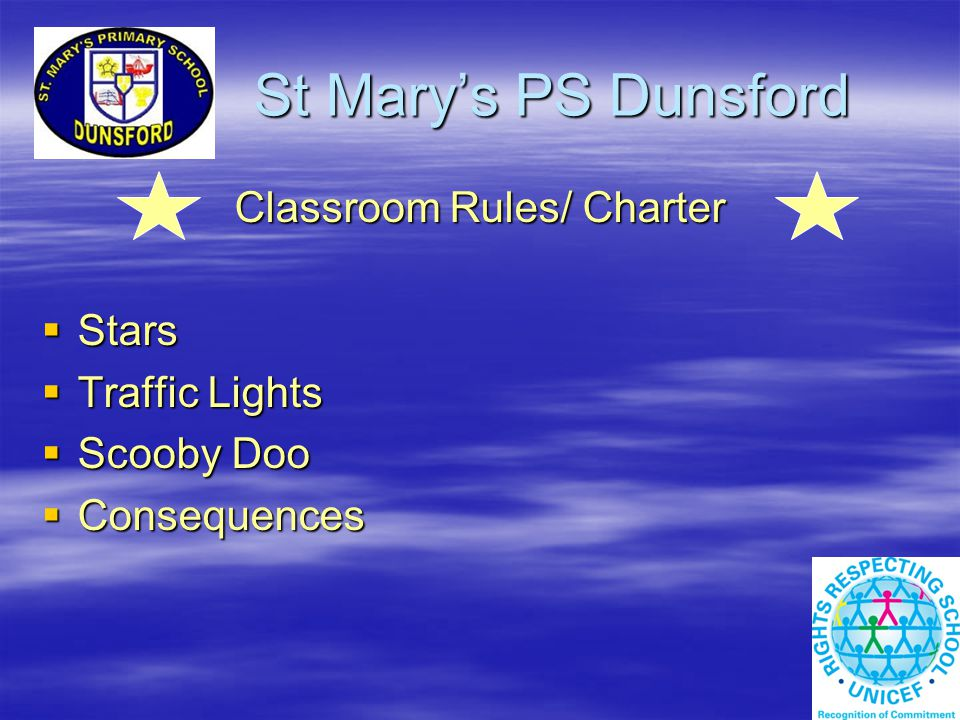 St Mary's PS Dunsford St Mary's PS Dunsford Setting rules  No more than 5  Make them clear  Should be written in positive way  Must be taught