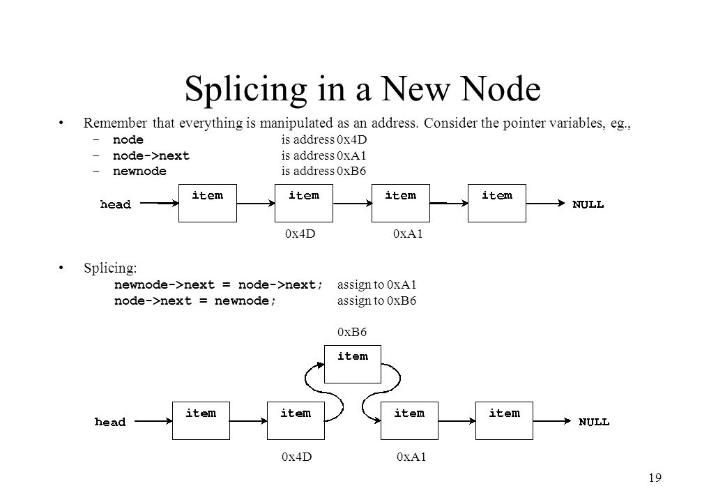 19 Splicing in a New Node Remember that everything is manipulated as an address.