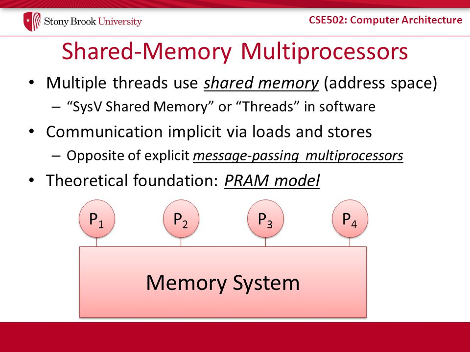 CSE502: Computer Architecture Simple MSI Protocol (9/9) Store / BusRdX Invalid Load / BusRd Shared Load / -- BusRd / [BusReply] Cache Actions: Load, Store, Evict Bus Actions: BusRd, BusRdX BusInv, BusWB, BusReply Modified BusRdX / BusReply Evict / -- BusRd / BusReply Evict / BusWB Load, Store / -- Store / BusInv BusRdX, BusInv / [BusReply] Usable coherence protocol