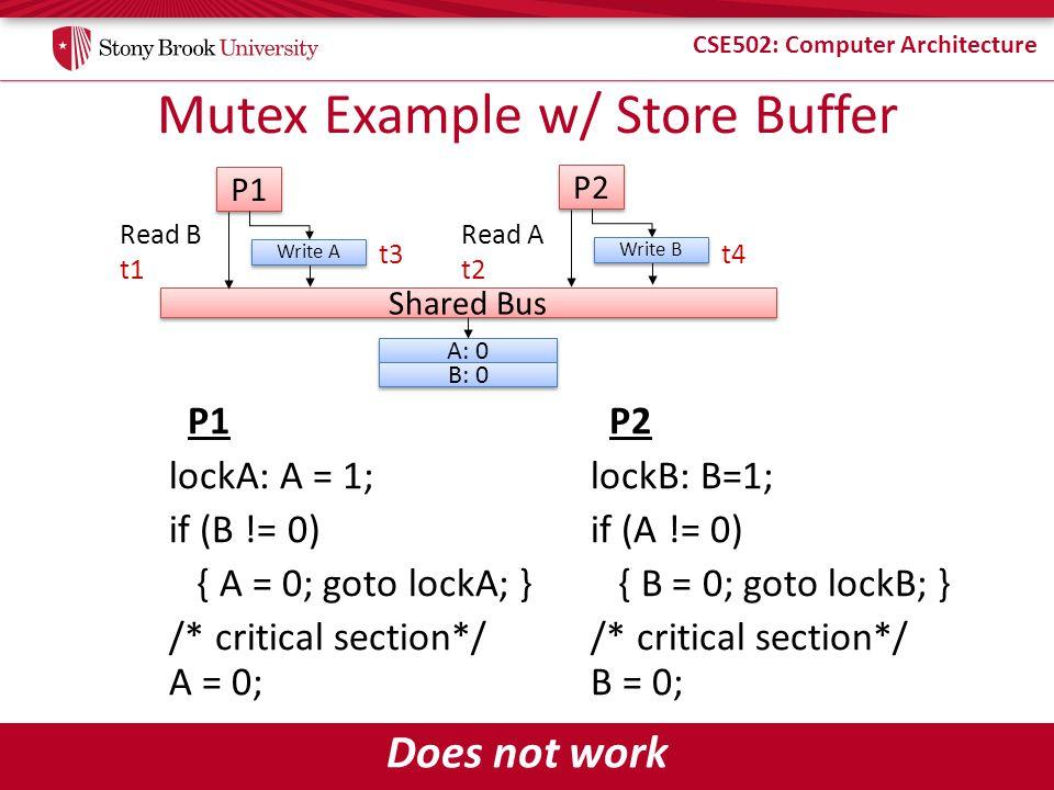 CSE502: Computer Architecture Mutex Example w/ Store Buffer P1 P2 lockA: A = 1;lockB: B=1; if (B != 0)if (A != 0) { A = 0; goto lockA; } { B = 0; goto