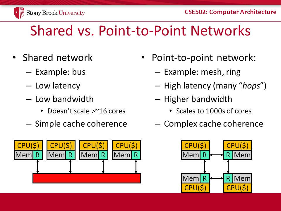 CSE502: Computer Architecture Mutual Exclusion Example Mutually exclusive access to a critical region – Works as advertised under Sequential Consistency – Fails if P1 and P2 see different Load/Store order OoO allows P1 to read B before writing (committing) A P1 P2 lockA: A = 1;lockB: B=1; if (B != 0)if (A != 0) { A = 0; goto lockA; } { B = 0; goto lockB; } /* critical section*//* critical section*/ A = 0;B = 0;