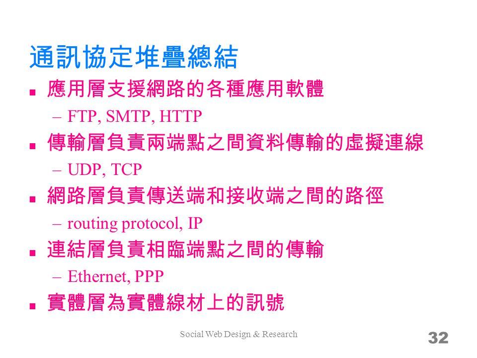 通訊協定堆疊總結 應用層支援網路的各種應用軟體 –FTP, SMTP, HTTP 傳輸層負責兩端點之間資料傳輸的虛擬連線 –UDP, TCP 網路層負責傳送端和接收端之間的路徑 –routing protocol, IP 連結層負責相臨端點之間的傳輸 –Ethernet, PPP 實體層為實體線材上的訊號 Social Web Design & Research 32