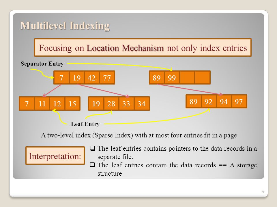 8 Multilevel Indexing Location Mechanism Focusing on Location Mechanism not only index entries 7194277 7111215 8999 19283334 89929497 Leaf Entry Separator Entry Interpretation:  The leaf entries contains pointers to the data records in a separate file.