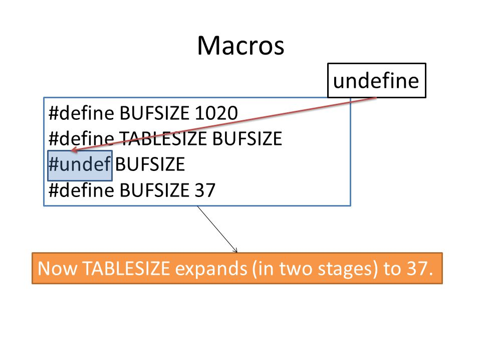 Macros #define BUFSIZE 1020 #define TABLESIZE BUFSIZE #undef BUFSIZE #define BUFSIZE 37 undefine Now TABLESIZE expands (in two stages) to 37.