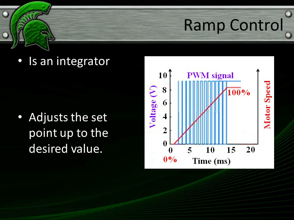 Is an integrator Adjusts the set point up to the desired value. Ramp Control