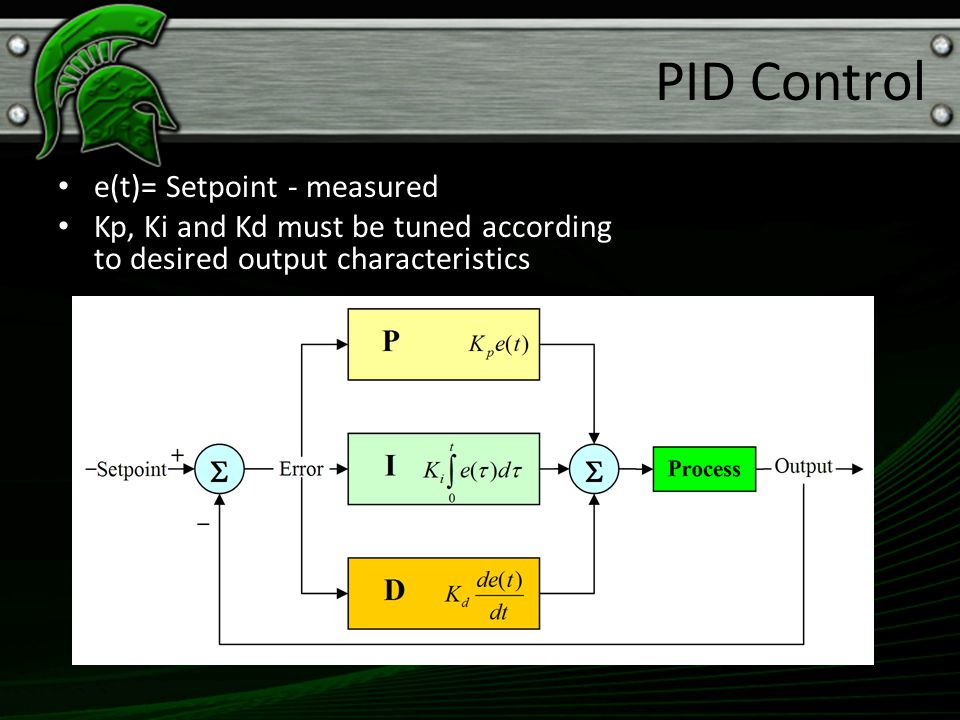 e(t)= Setpoint - measured Kp, Ki and Kd must be tuned according to desired output characteristics PID Control