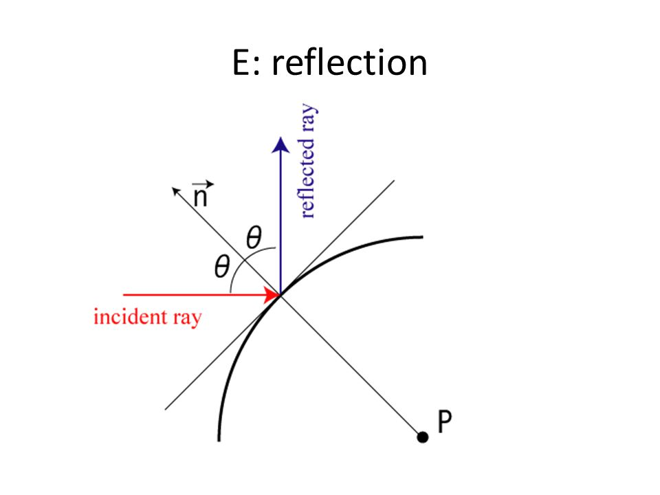 E: reflection