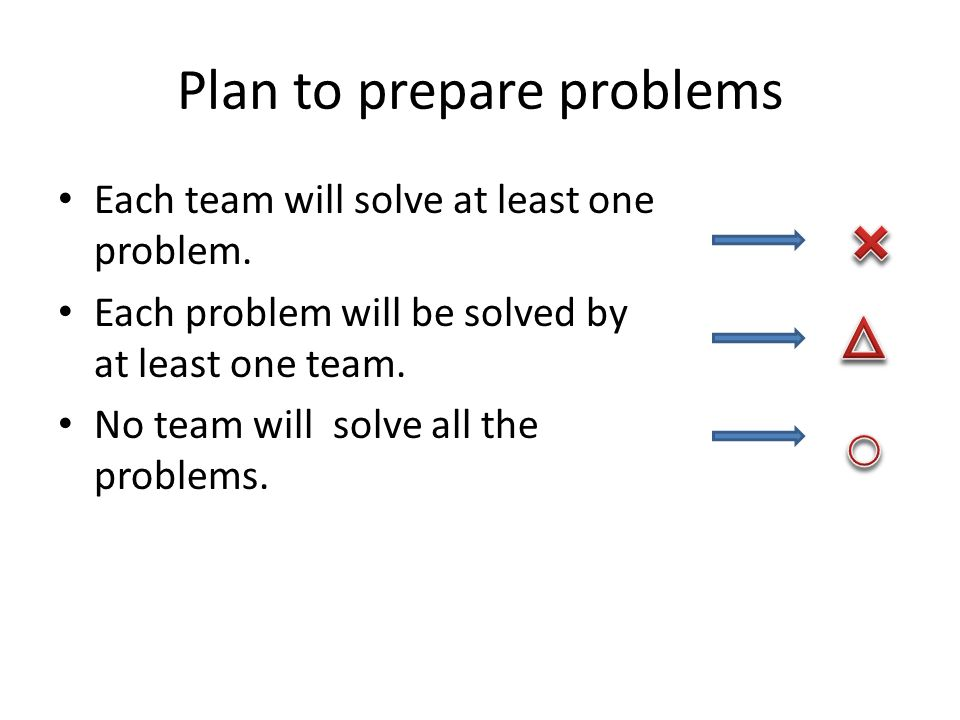 Plan to prepare problems Each team will solve at least one problem.