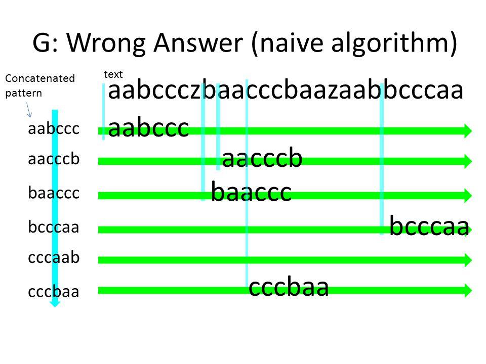 G: Wrong Answer (naive algorithm) aabccczbaacccbaazaabbcccaa aacccb baaccc bcccaa cccaab cccbaa aabccc aacccb baaccc bcccaa cccbaa text aabccc Concatenated pattern