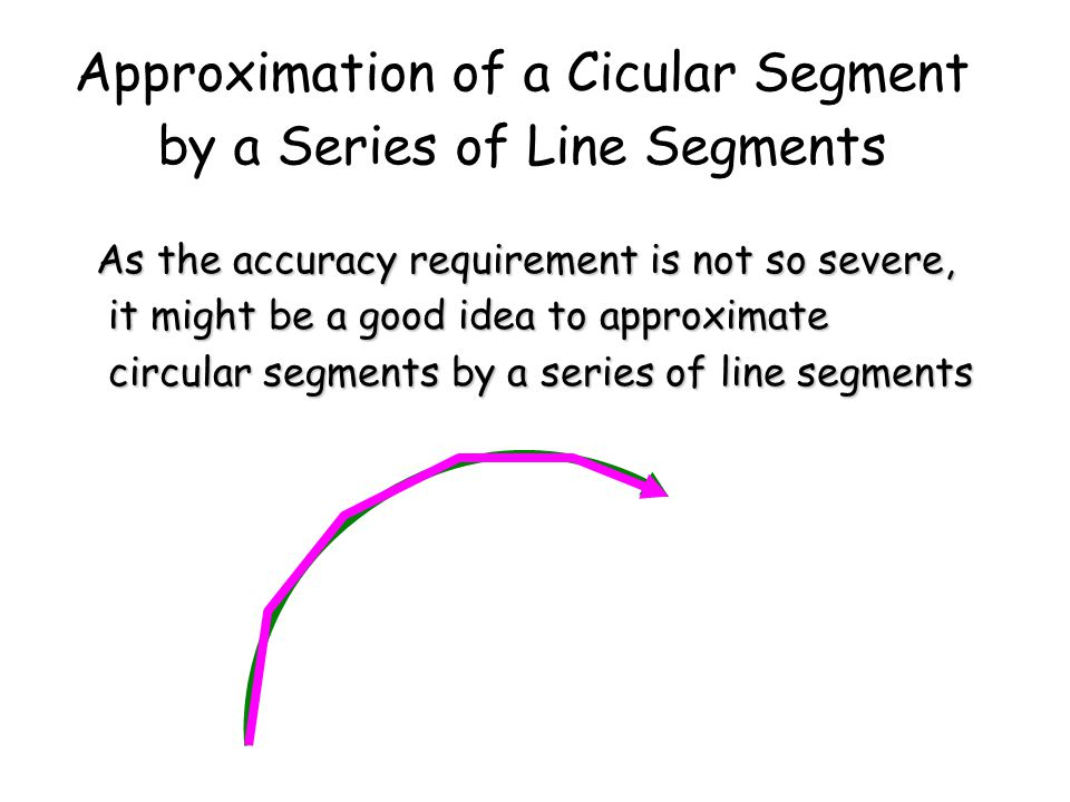 Approximation of a Cicular Segment by a Series of Line Segments As the accuracy requirement is not so severe, it might be a good idea to approximate it might be a good idea to approximate circular segments by a series of line segments circular segments by a series of line segments