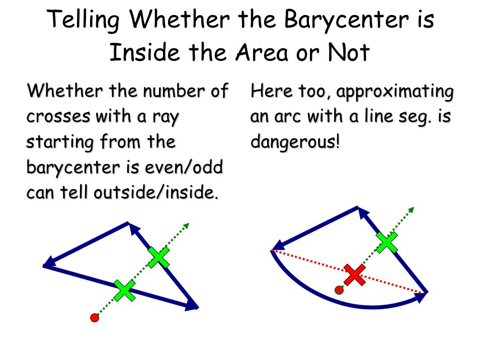 Telling Whether the Barycenter is Inside the Area or Not Whether the number of crosses with a ray starting from the barycenter is even/odd can tell outside/inside.