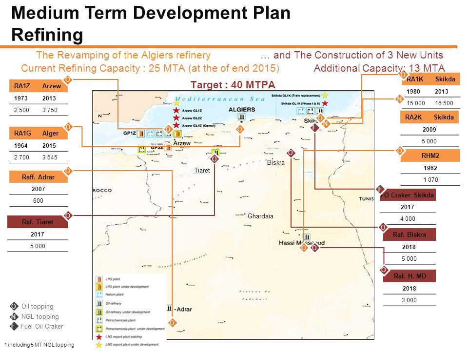 Medium Term Development Plan Refining RA1ZArzew 19732013 2 5003 750 O O RA1GAlger 19642015 2 7003 645 O O RA1KSkikda 19802013 15 00016 500 O O RA2KSkikda 2009 5 000 N N FO CrakerSkikda 2017 4 000 F F Raf.