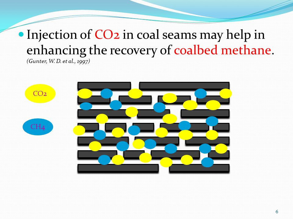 Injection of CO2 in coal seams may help in enhancing the recovery of coalbed methane.