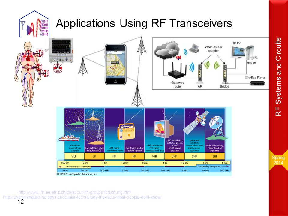 Typical Transceiver Architecture Spring 2014 Spring 2014 RF Systems and Circuits 11