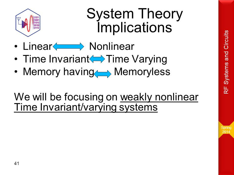 Narrow Band vs. Wideband 40 Spring 2014 Spring 2014 RF Systems and Circuits