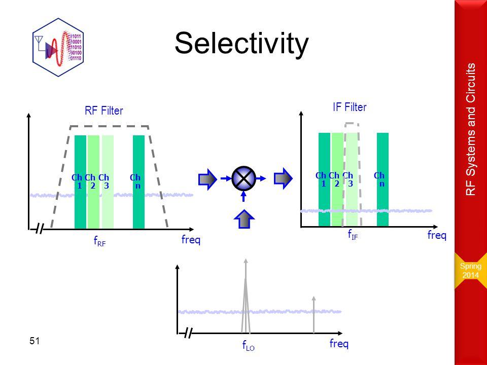 Sensitivity ERP = +50 dBm Power to Antenna: +40 dBm TX.