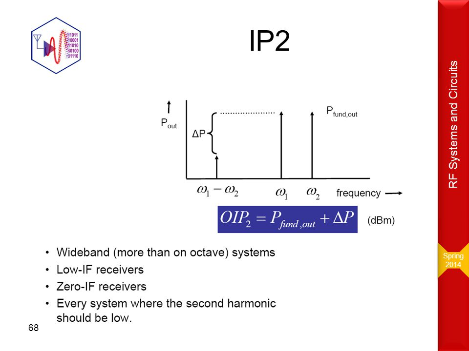 IP2 Distortion grows faster than fundamental.