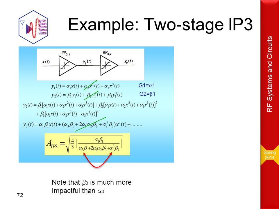 Example: Two-stage IP3 71 Spring 2014 Spring 2014 RF Systems and Circuits