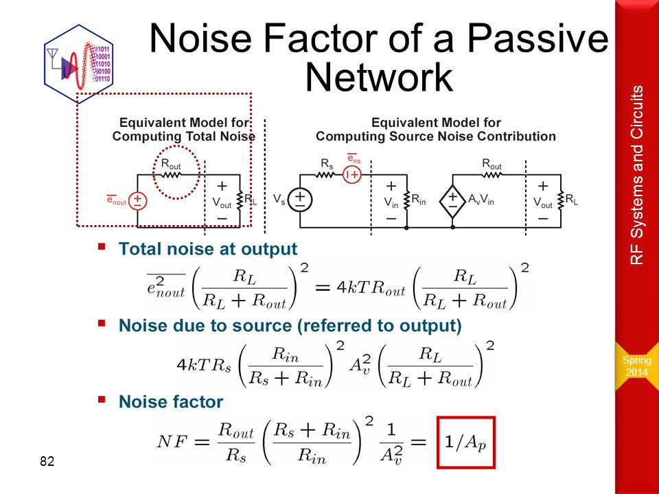 Cascaded Noise Figure In a line-up of receiver stages, use Friis equation G i is the power gain Says that the noise factor 'F' is more influenced by earlier stages Spring 2014 Spring 2014 RF Systems and Circuits 81