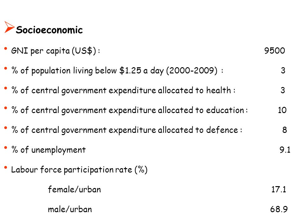  Socioeconomic GNI per capita (US$) : 9500 % of population living below $1.25 a day (2000-2009) : 3 % of central government expenditure allocated to health : 3 % of central government expenditure allocated to education : 10 % of central government expenditure allocated to defence : 8 % of unemployment 9.1 Labour force participation rate (%) female/urban 17.1 male/urban 68.9