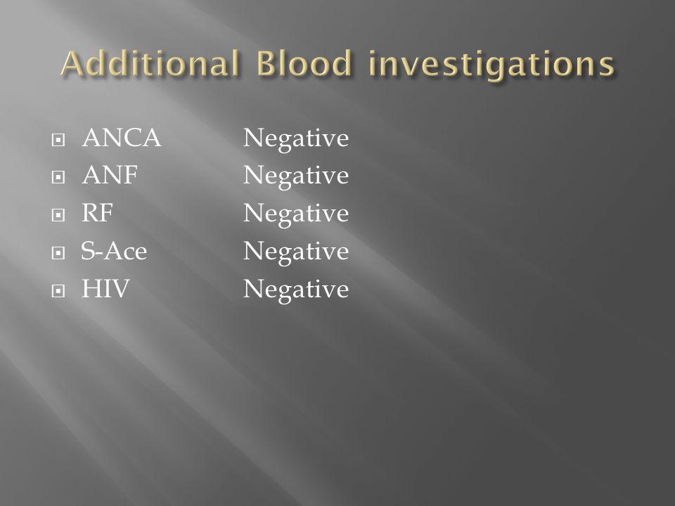  ANCANegative  ANFNegative  RFNegative  S-AceNegative  HIV Negative