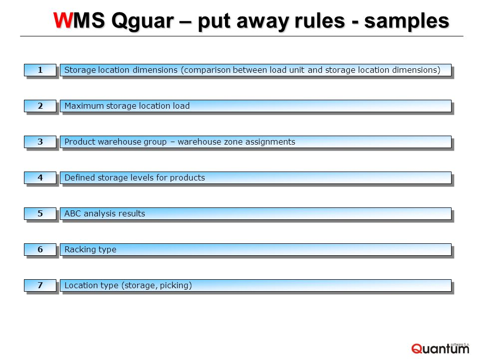 WMS Qguar – put away rules - samples Maximum storage location load 2 2 Storage location dimensions (comparison between load unit and storage location dimensions) 1 1 Product warehouse group – warehouse zone assignments 3 3 Defined storage levels for products 4 4 ABC analysis results 5 5 Racking type 6 6 Location type (storage, picking) 7 7