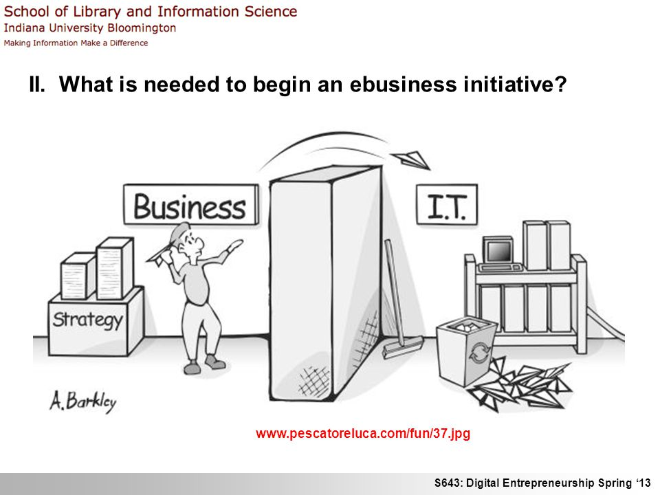 S643: Digital Entrepreneurship Spring '13 II. What is needed to begin an ebusiness initiative.