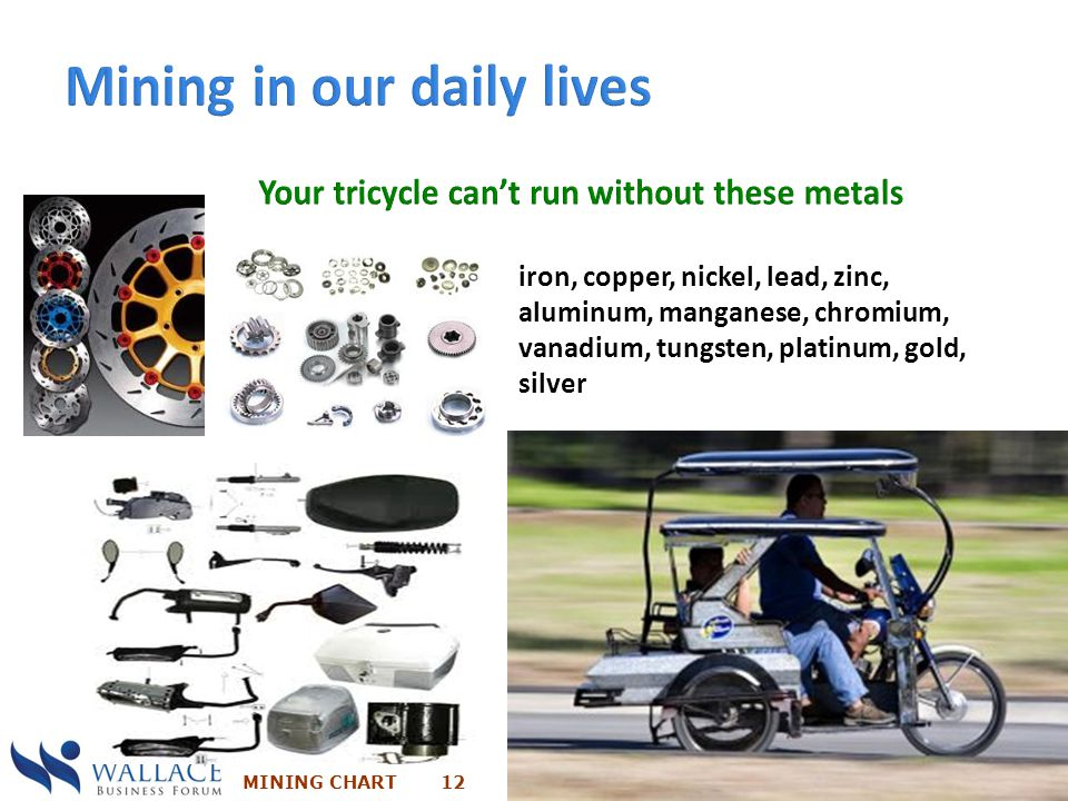MINING CHART 12 MARCH 1, 2012 iron, copper, nickel, lead, zinc, aluminum, manganese, chromium, vanadium, tungsten, platinum, gold, silver