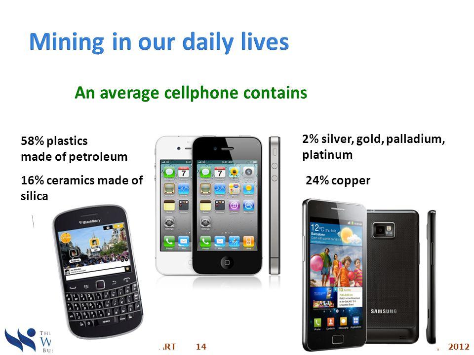 MINING CHART 14 MARCH 1, 2012 58% plastics made of petroleum 16% ceramics made of silica 24% copper 2% silver, gold, palladium, platinum