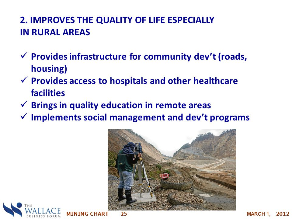 MINING CHART 25 MARCH 1, 2012 2. IMPROVES THE QUALITY OF LIFE ESPECIALLY IN RURAL AREAS Provides infrastructure for community dev't (roads, housing) P