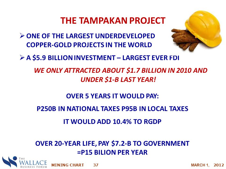MINING CHART 37 MARCH 1, 2012 THE TAMPAKAN PROJECT OVER 5 YEARS IT WOULD PAY: P250B IN NATIONAL TAXES P95B IN LOCAL TAXES IT WOULD ADD 10.4% TO RGDP O