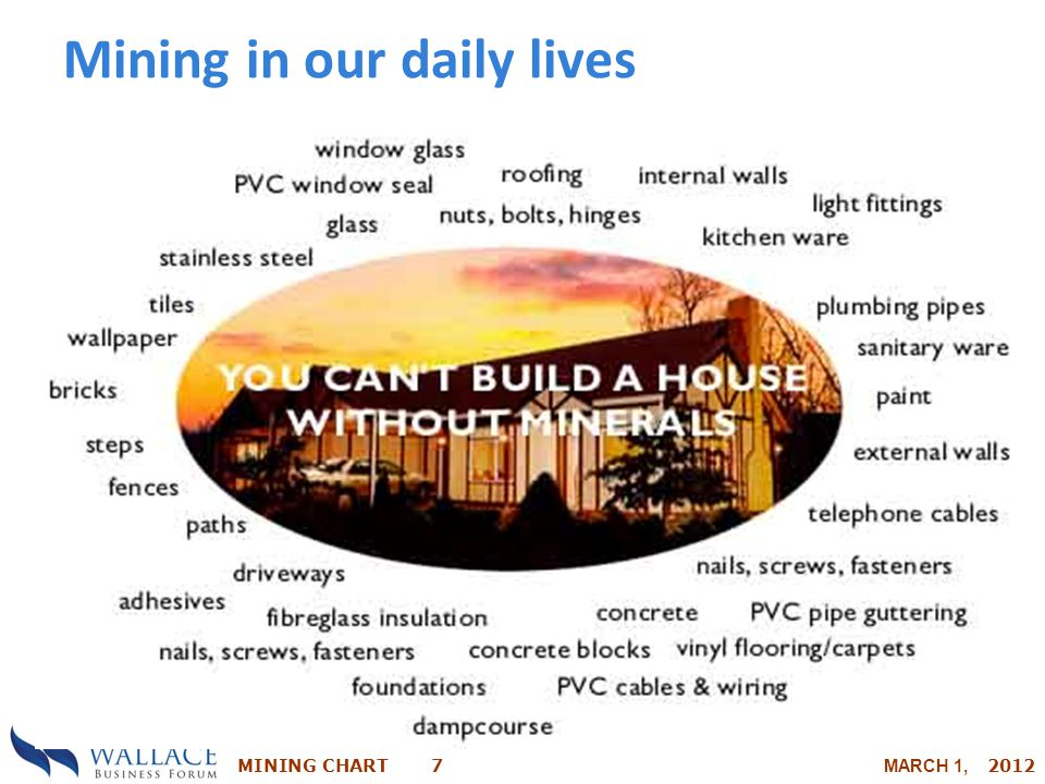 MINING CHART 7 MARCH 1, 2012 Mining in our daily lives