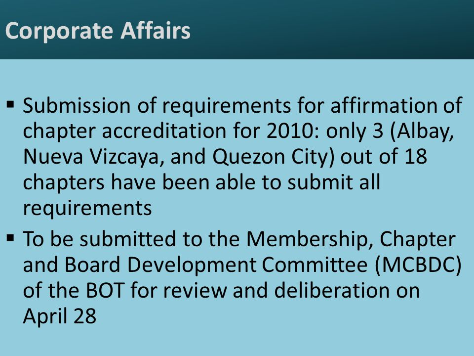 Corporate Affairs  Submission of requirements for affirmation of chapter accreditation for 2010: only 3 (Albay, Nueva Vizcaya, and Quezon City) out of 18 chapters have been able to submit all requirements  To be submitted to the Membership, Chapter and Board Development Committee (MCBDC) of the BOT for review and deliberation on April 28