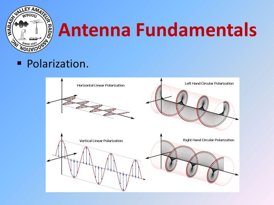 Antenna Fundamentals  Polarization.