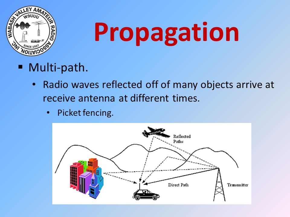 Propagation  Multi-path. Radio waves reflected off of many objects arrive at receive antenna at different times. Picket fencing.
